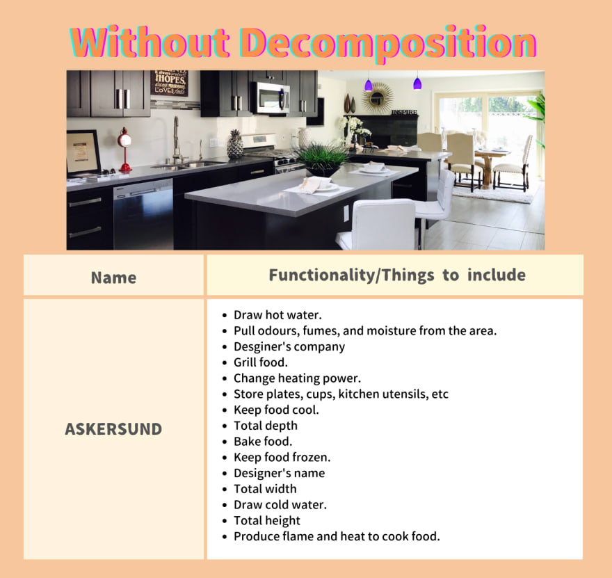 Without Decomposition