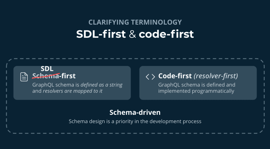 SDL-first vs code-first