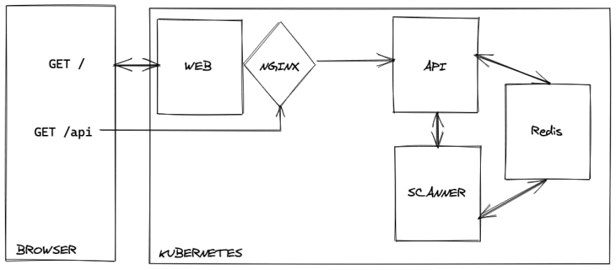 light06_microservice-architecture.png