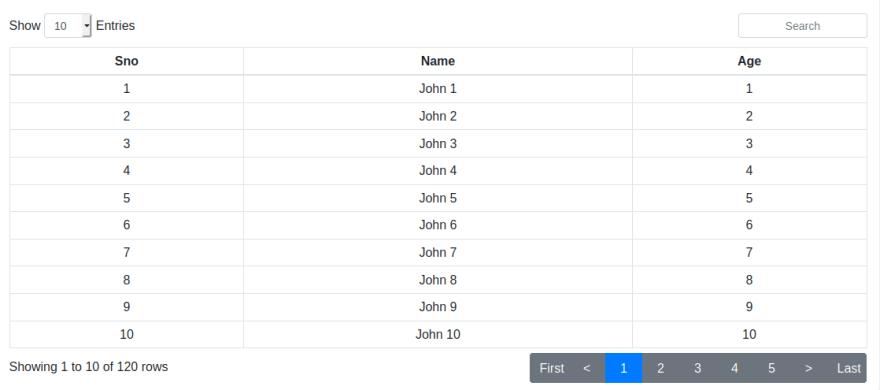 Basic Tree Table Screenshot