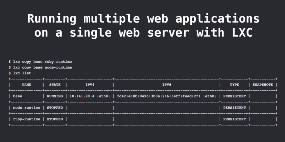 Running multiple web application on a single web server with