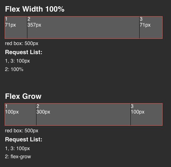 flex-grow-width