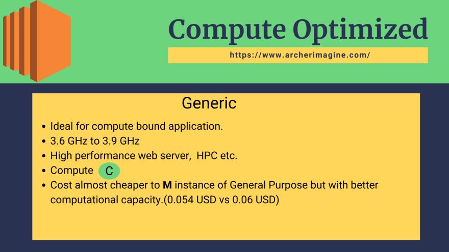 AWS Made Easy   AWS EC2   Compute Optimized Instance Property