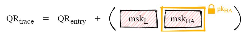 Trace QR code