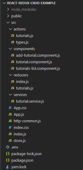 react-redux-example-api-calls-axios-project-structure