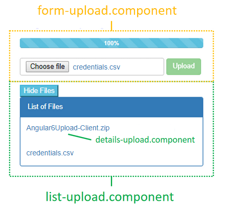 angular-6-spring-boot-amazon-s3-upload-download-files + angular-component-overview