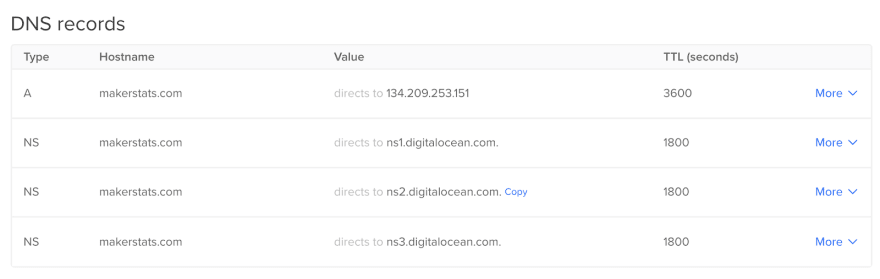 Once your domain is added in Digital Ocean, you should see the DNS records populate.<br>