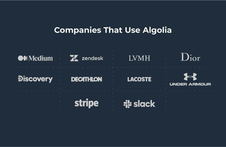 Companies That Use Algolia