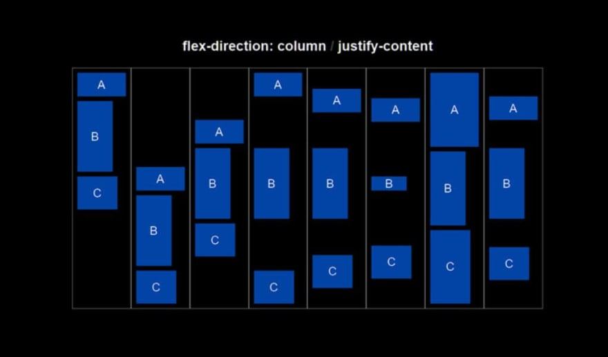 The Complete CSS Flex Tutorial