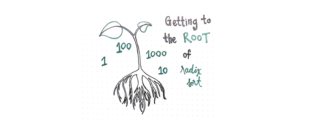 Cover image for Getting To The Root Of Sorting With Radix Sort