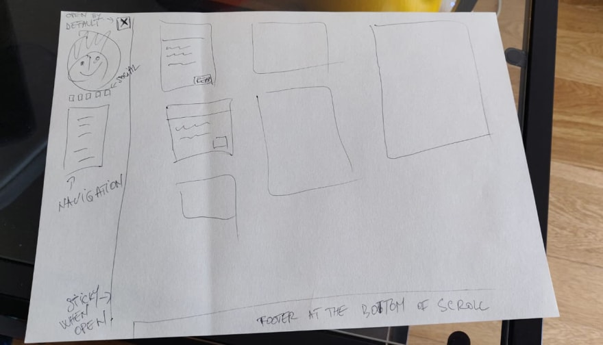 Sketch of home page layout