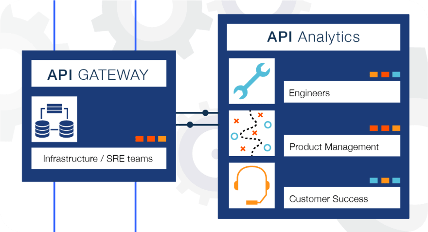 API Gateway vs API Analytics Use Cases