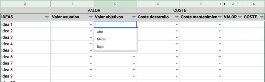 Matriz de análisis de ideas, columna C - Valor para vuestros objetivos