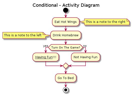 Activiy Conditional