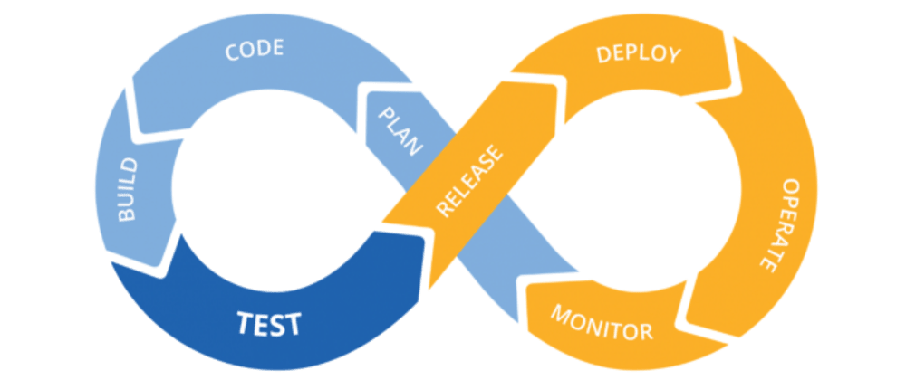 Cover image for 🎯 What is Continuous Delivery and why should you start using it right now?