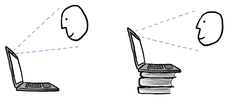 illustration of laptop webcam angle before and after using a pile of book to prop laptop up
