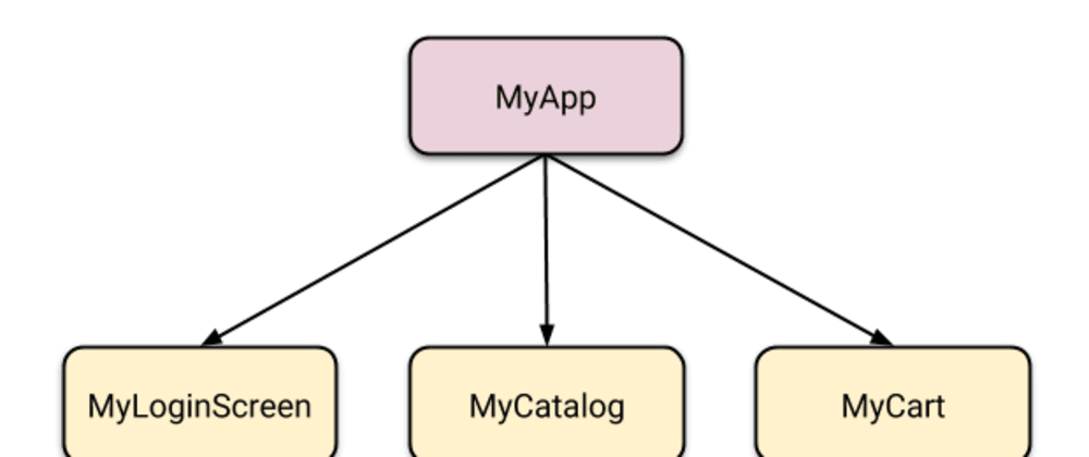 Cover image for Flutter: Widget tree and state management