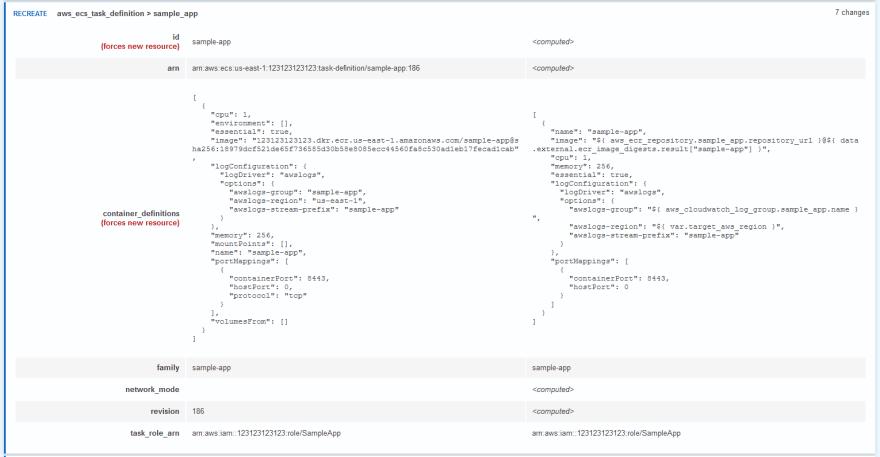 Prettyplan: an open-source Terraform formatting tool for