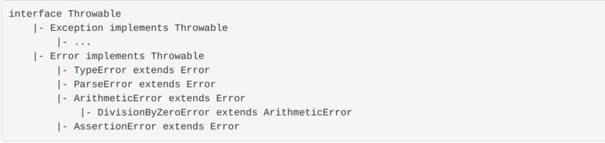 PHP_7_exception_hierarchy