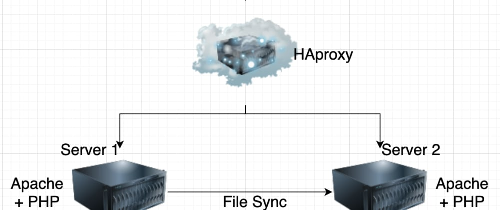 Cover image for Introduction to Load Balancing with HAProxy
