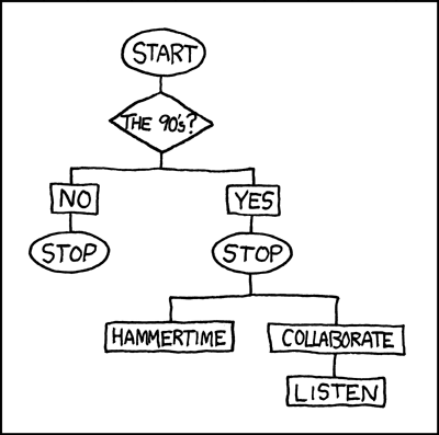 image of 90's flow chart with reference to MC Hammer