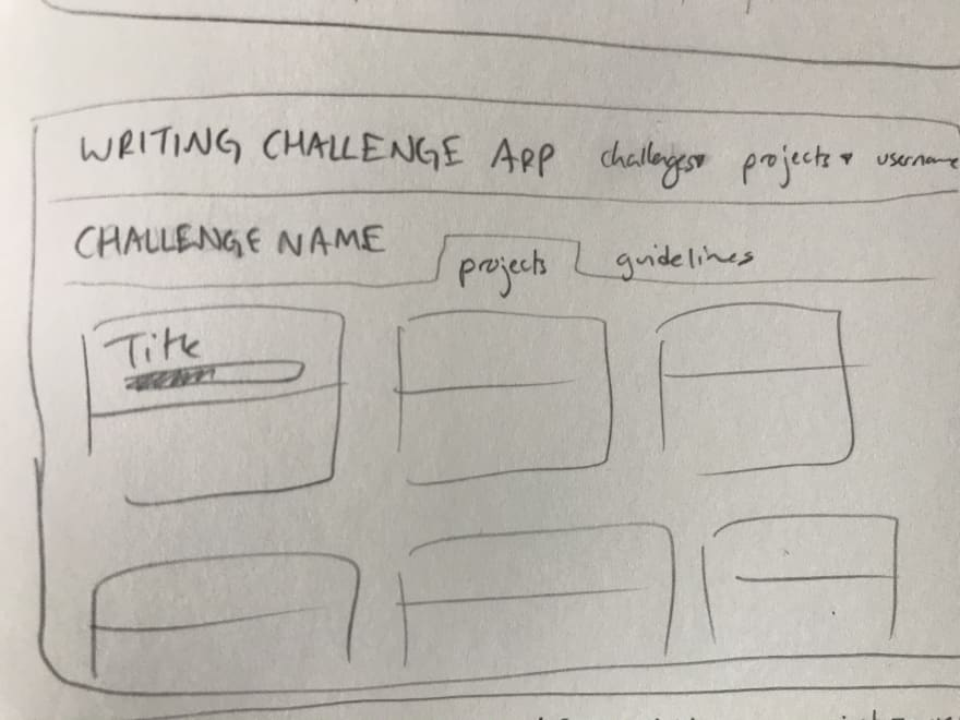 A pencil sketch of a challenge page on the writing challenge app, featuring more novel cards and tabs for projects and guidelines.
