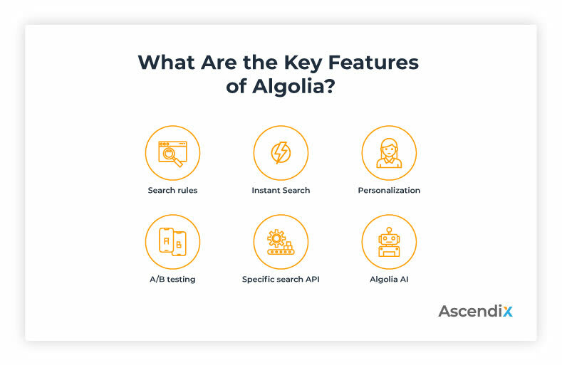 What Are the Key Features of Algolia-