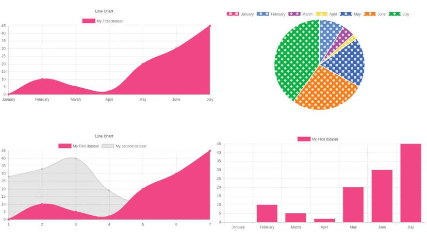 Chart.js