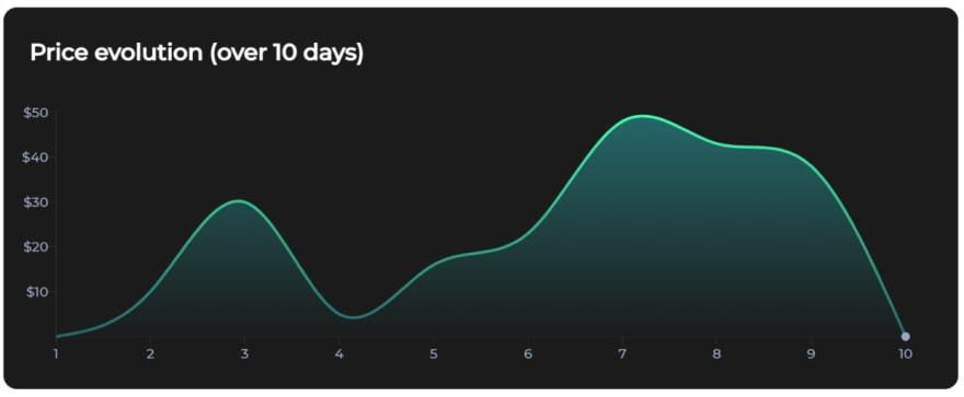 chart-v1