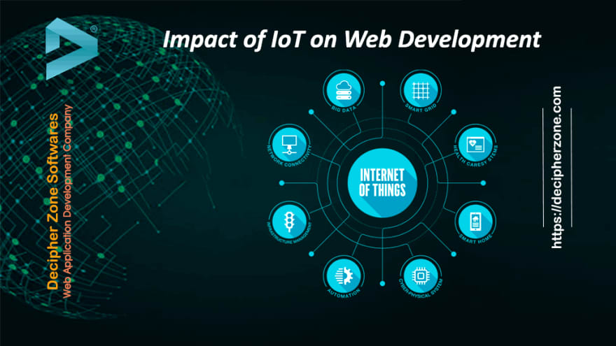 Role of IoT in Mobile Application Development