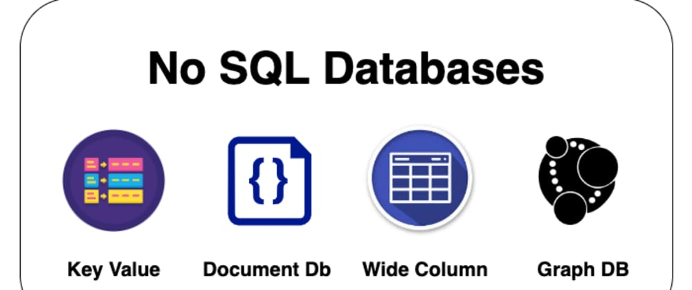 Cover image for 4 Types Of NoSQL Databases