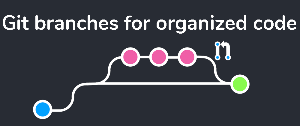 Cover image for How to use git branches for the organized code base you always wanted