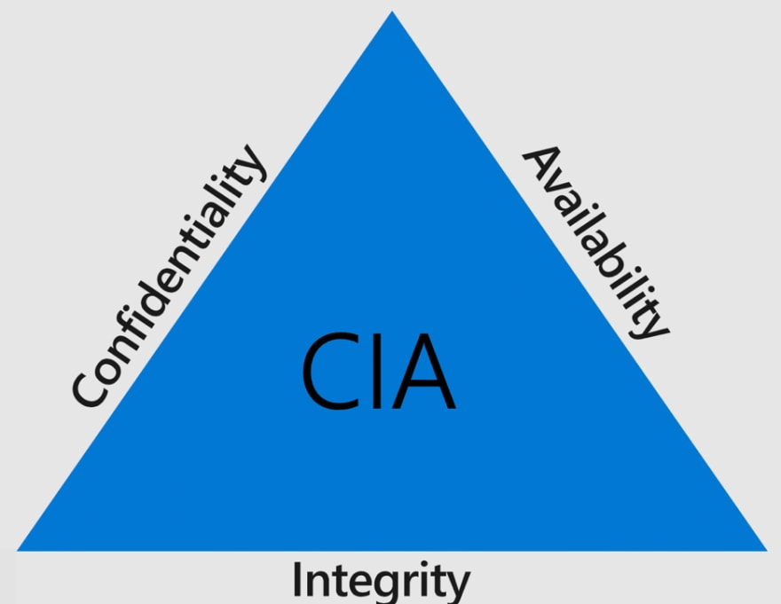 The CIA Triad is the reason IT Security teams exist.
