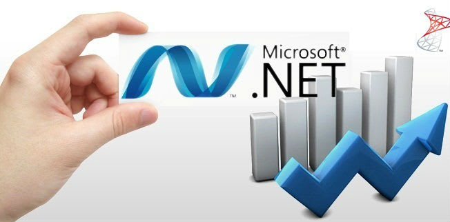 Why .NET will continue to Rise- Here's The Answer