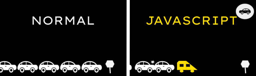 How Javascript would drive