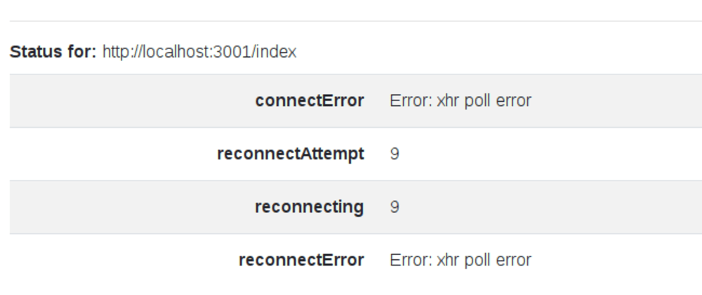 Cover image for Nuxt Socket.IO: Connection Status and Error Handling Made Easy