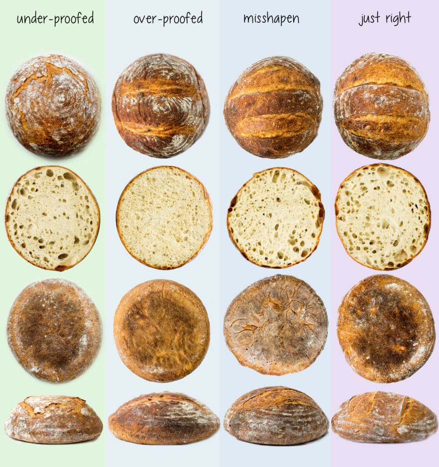 With all of these potential issues, why worry about measuring if you don't have to? Photo from Serious Eats