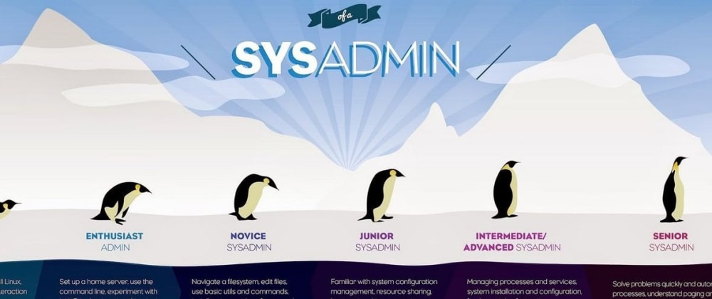 Cover Image for 🐧 Linux admin skills tree