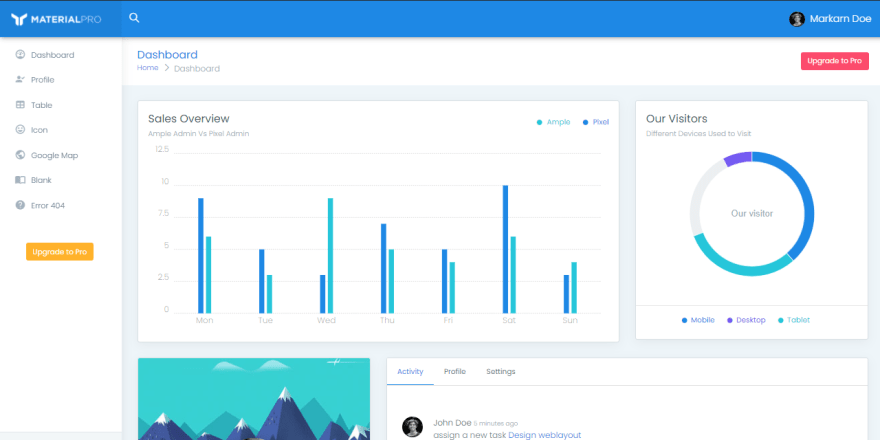 MaterialPro Lite - free dashboard with Material Design Lite.