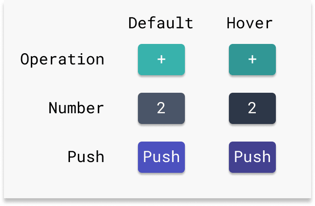 Six buttons separated into two even columns showing both the default and hovered state of the operation, number, and push buttons.