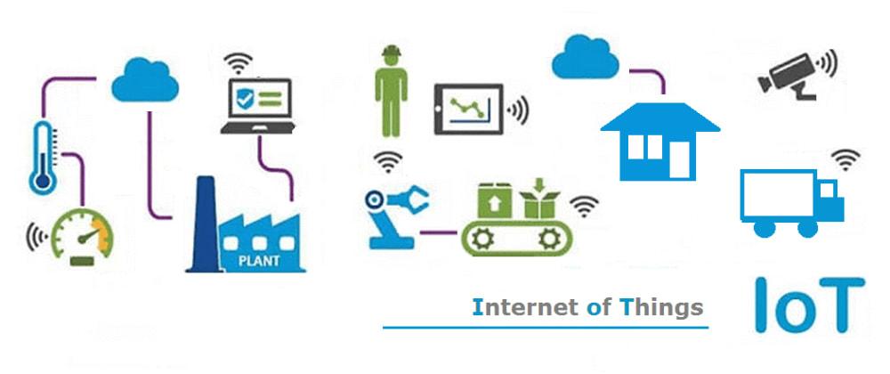 Cover image for El internet de las cosas (IoT)