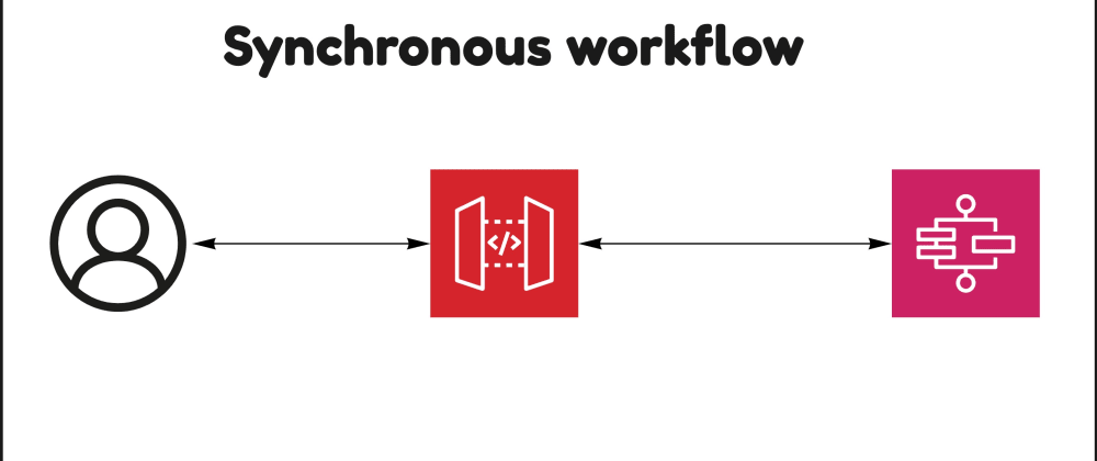 Cover image for Starting Synchronous Express Workflows with API Gateway and CDK