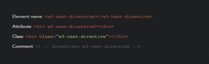 angularjs extends html