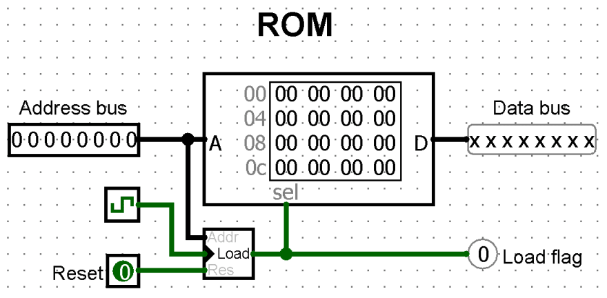 ROM connection diagram