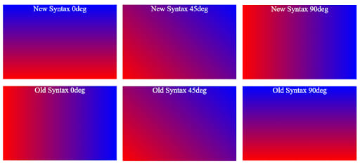 Angled CSS Linear Gradients