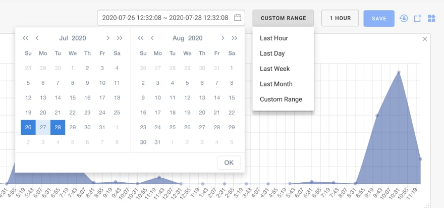 SenseDeep Date Range