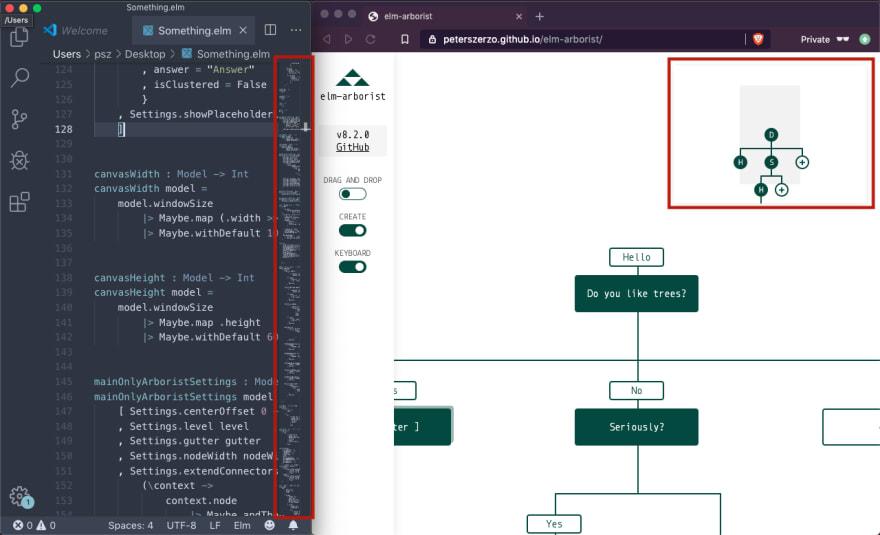Minimap in VSCode vs. Arborist