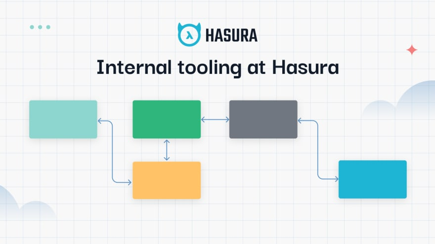 Building Hasura - CI/CD and the story of a monorepo