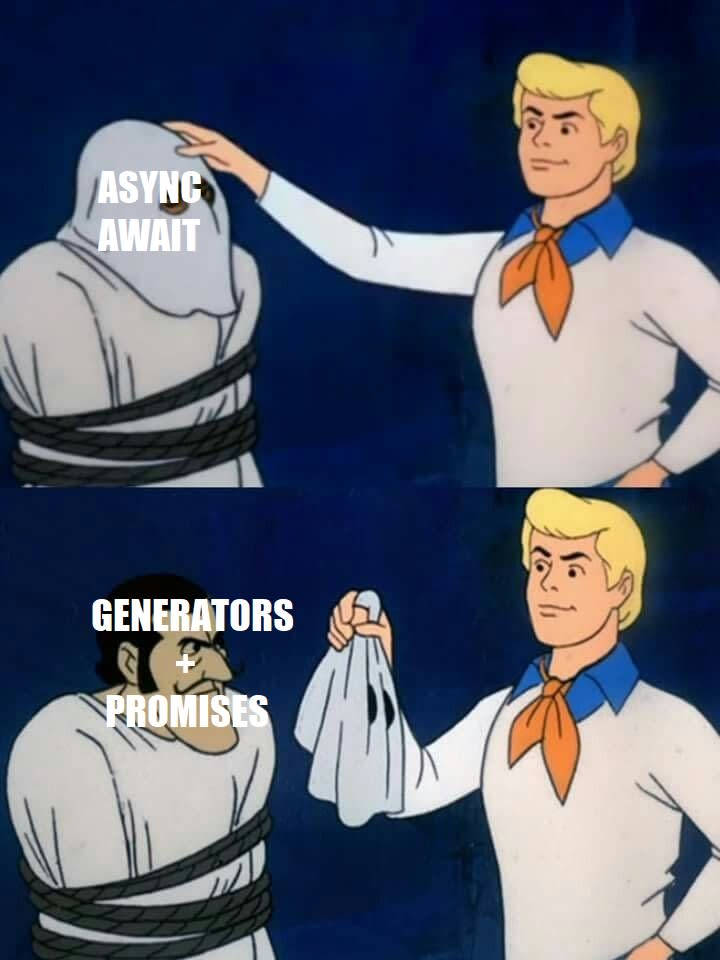 JavaScript Iterators and Generators: Synchronous Generators