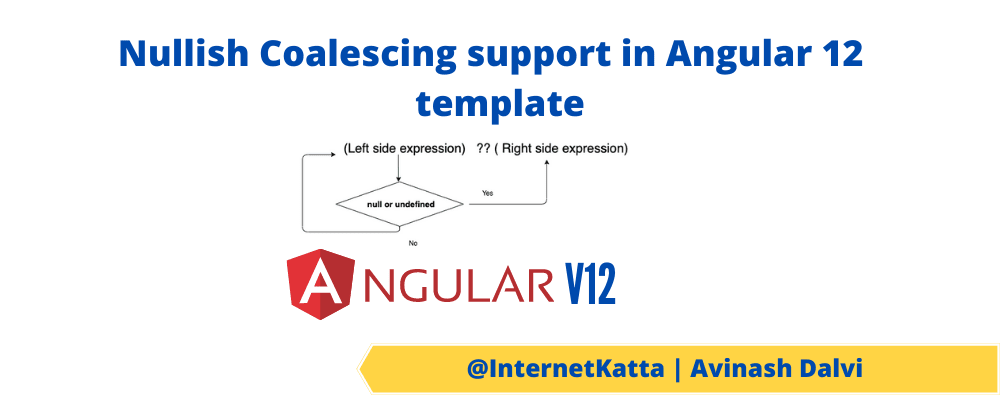 Cover image for Nullish Coalescing support in Angular template